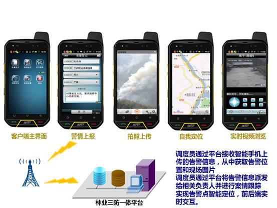 三防手机在森林巡检巡视系统上的应用