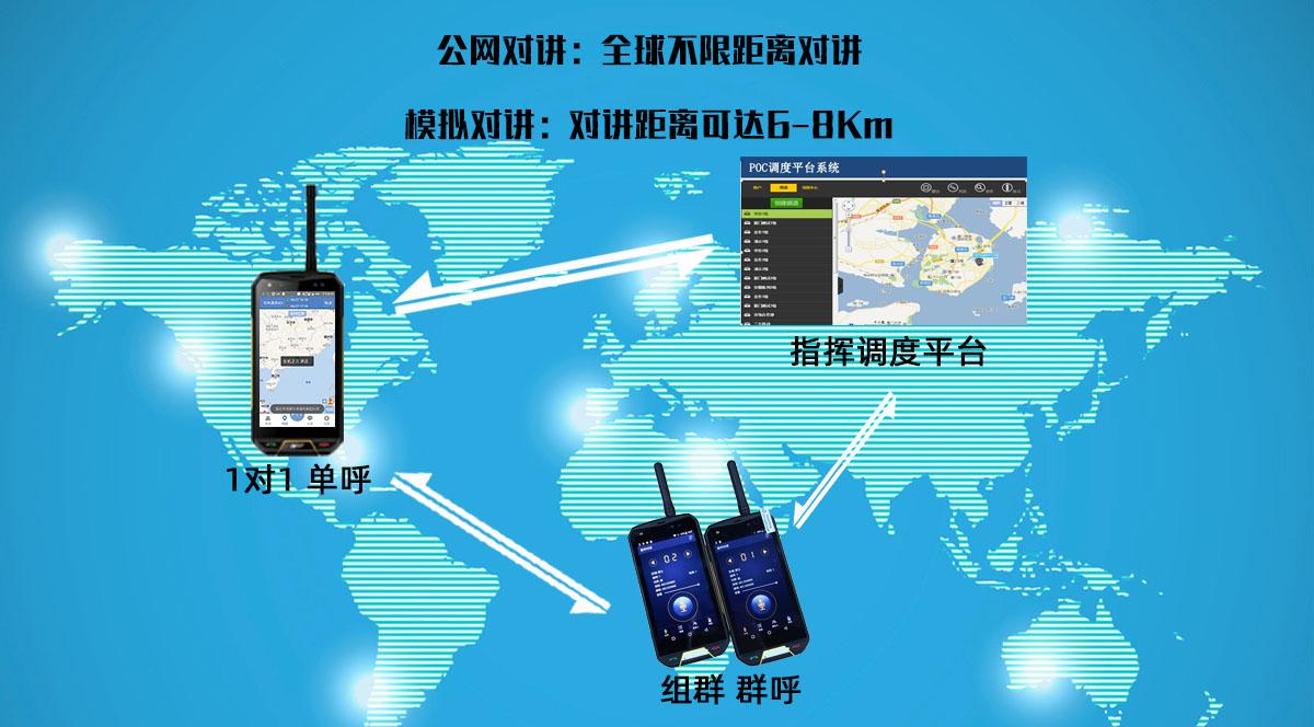 应用在石油化工行业的防爆手机对讲机