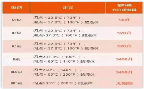 4人遇难!深圳布吉汽修店火灾事故原因已基本查明!